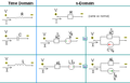 S-domain circuit equivalents.png