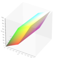 SRGB gamut within CIEXYZ color space isosurface.png