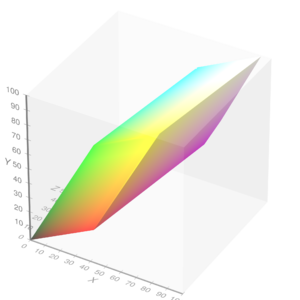 SRGB - Image: SRGB gamut within CIEXYZ color space isosurface