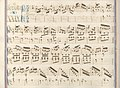 Scarlatti, Sonate K. 126 - ms. Venise XV,29.jpg