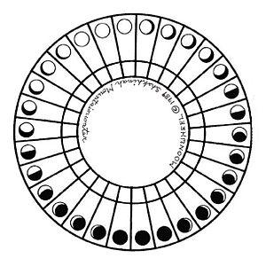 Shekhinah Mountainwater - The Moonwheel - based on Shekhinah's system of Tree Moons