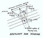 Spotlight Imaging Mode.jpg