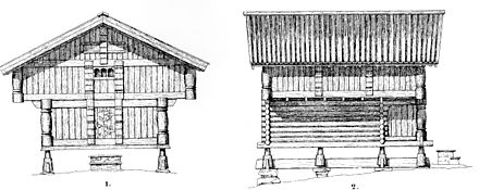 Example of Nordic vernacular architecture, the style used for the design of the stadium roof Stabbur in Figjan Numedal Norway drawing.jpg