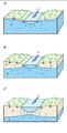 Stream underground water.png