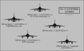 Sukhoi Su-17 silhouettes illustrating external stores.png