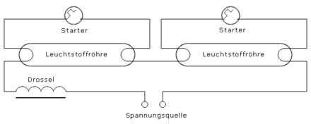 Tandemschaltung – Wikipedia