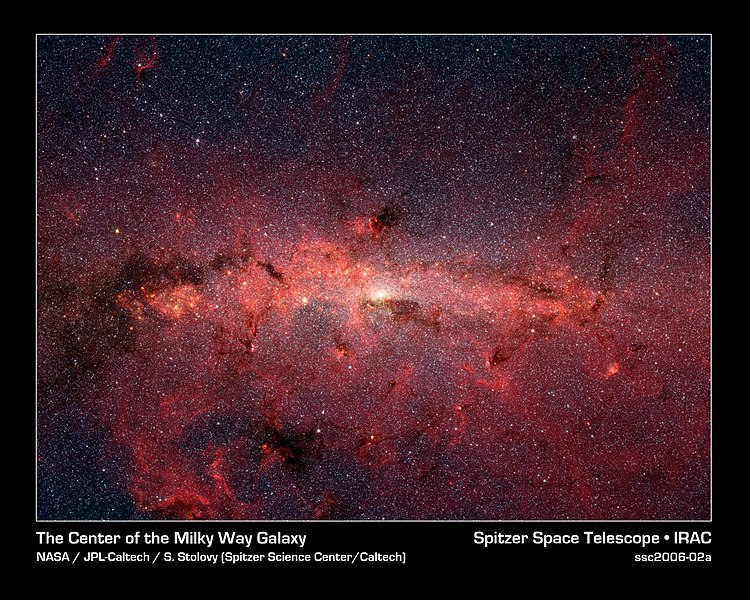 Center, Milky Way