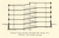 The Modern Multi-Floor Garage (1929) - p. 13 - cross section of a d'Humy Motoramp garage (with caption).png