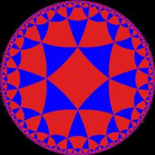 gravitational holographic duality