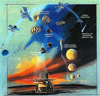 Vega program - Vega mission description