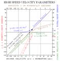 Velocityparameters.png