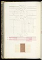 Weaver's Thesis Book (France), 1893 (CH 18418311-36).jpg