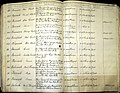 Книга приёма рабочих Путиловского завода, 1891.jpg
