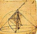 Параболический компас.jpg