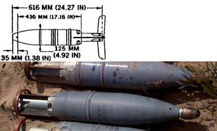 125 mm smoothbore ammunition - Wikiwand