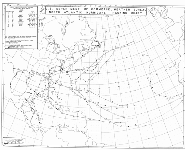 1850 Atlantic hurricane season