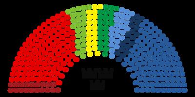 Diète nationale de Suède 2010