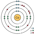 27 cobalt (Co) enhanced Bohr model.png