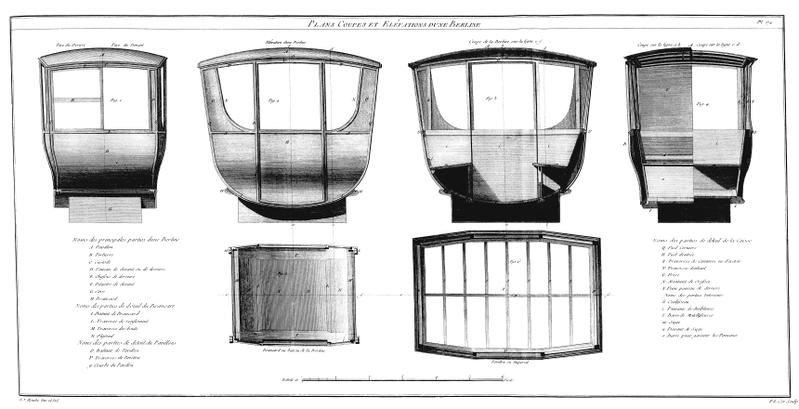 File:A-J Roubo - L'Art du Menuisier - Planche 174.png