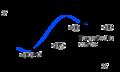 Abscisse curviligne - 2.png