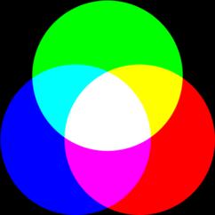 codigos para alianza ogame 242px-AdditiveColorMixing