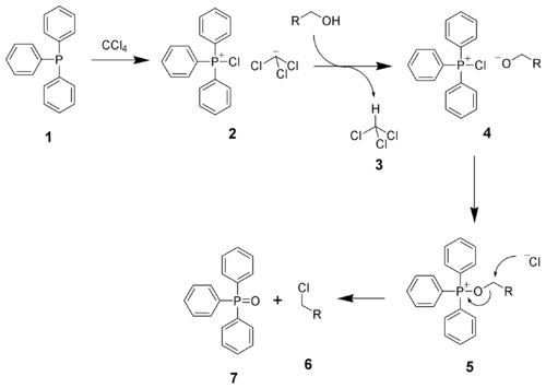 Appel Reaction Mechanism.png
