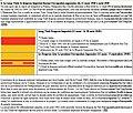 Archive sur les symboles du Vietnam. Page 19.jpg