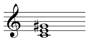 Whole tone scale - Image: Augmented triad on C