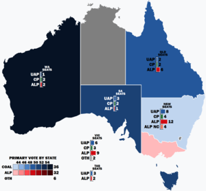 Australia 1940 federal election.png