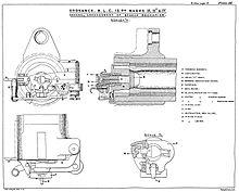 BLC 15-pounder gun - Wikipedia