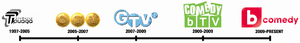 BTV Comedy - Image: Btv comedy history