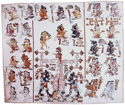 Plate 37 of the Codex Vindobonensis. The central scene supposedly depicts the origin of the Mixtecs as a people whose ancestors sprang from a tree. Codice Vindobonensis.jpg