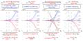 CH=f(c0,pK) exact formula vs approximations 01.png