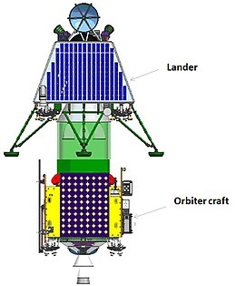 Chandrayaan 2 Orbiter and Lander.jpg