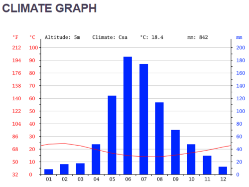New Climate Change in Australia website packed with user ...  |Australian Climate Graph