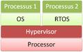 Co-existance de deux système d'exploitation.png