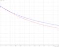 Comparaison rebonds.png