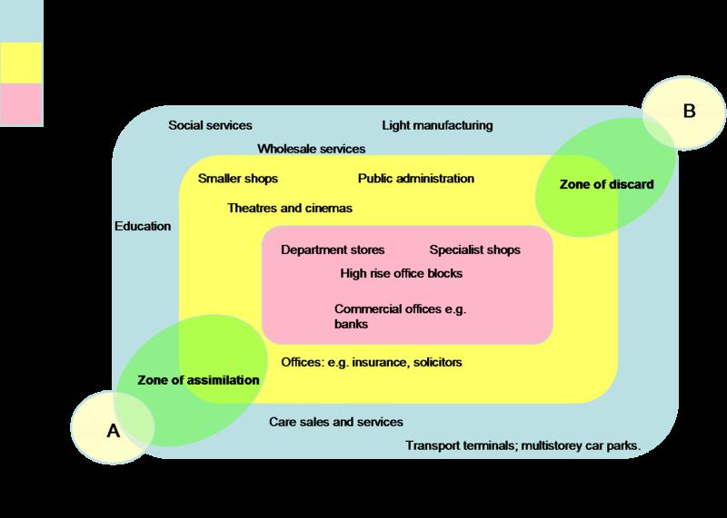Filecore Frame1g Wikimedia Commons