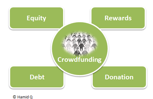 Crowdfunding by HQ