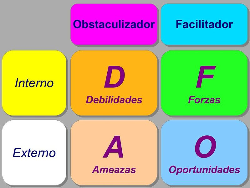 DAFO Galego
