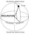 Declination 2 (PSF).png