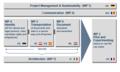 Description of e-CODEX work packages.png