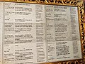 Dhammacakkappavattana Sutta Inscription -7.jpg