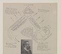 Diagramme Bertillon Dreyfus.jpg