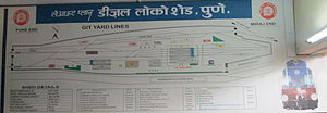 Diesel Loco Shed, Pune - Loco shed Plan view.