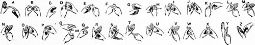 EB1911 Deaf and Dumb - Fig. 2.—The Manual Alphabet.jpg
