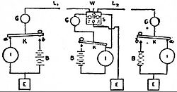 EB1911 Telegraph - Open Circuit, Single-current System.jpg