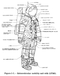 space suit labeled - photo #9