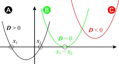 Discriminant function analysis spss youtube
