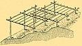 Einfache Holzpergeln 443.jpg